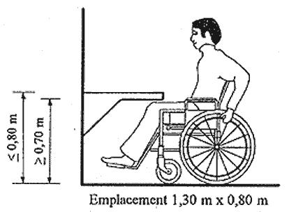 wheelchair ch handiplus ch magasins alimentations. Black Bedroom Furniture Sets. Home Design Ideas